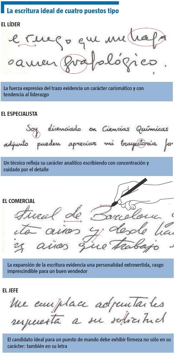 "Fuente: ""La Vanguardia"""